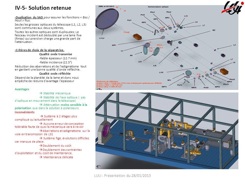 IV-5- Solution retenue -Duplication du SAD pour assurer les fonctions « Bas / Haut » flux.