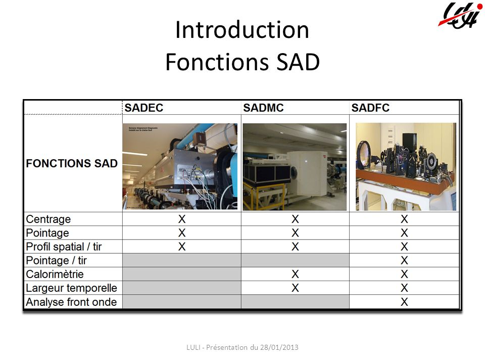 Introduction Fonctions SAD LULI - Présentation du 28/01/2013