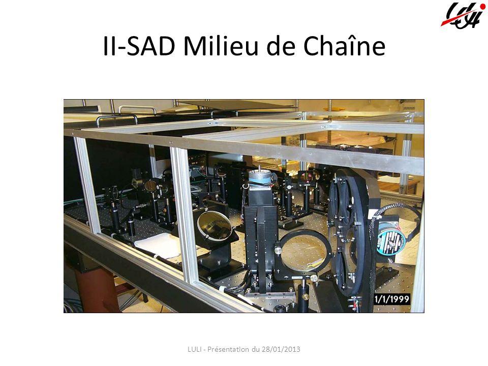 II-SAD Milieu de Chaîne LULI - Présentation du 28/01/2013