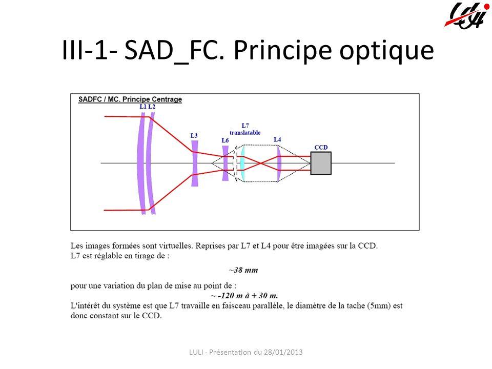 III-1- SAD_FC. Principe optique LULI - Présentation du 28/01/2013