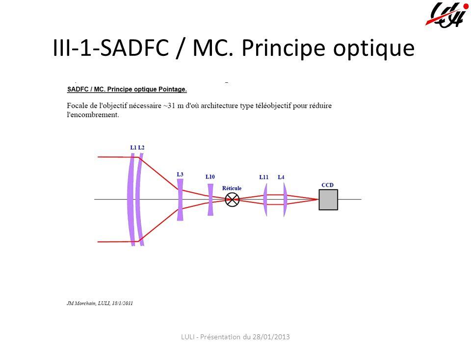 III-1-SADFC / MC. Principe optique LULI - Présentation du 28/01/2013