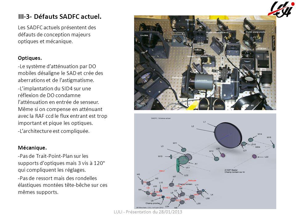 III-3- Défauts SADFC actuel.