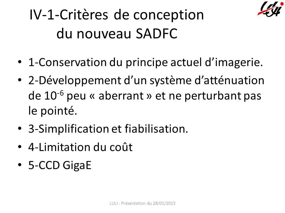 IV-1-Critères de conception du nouveau SADFC 1-Conservation du principe actuel dimagerie.