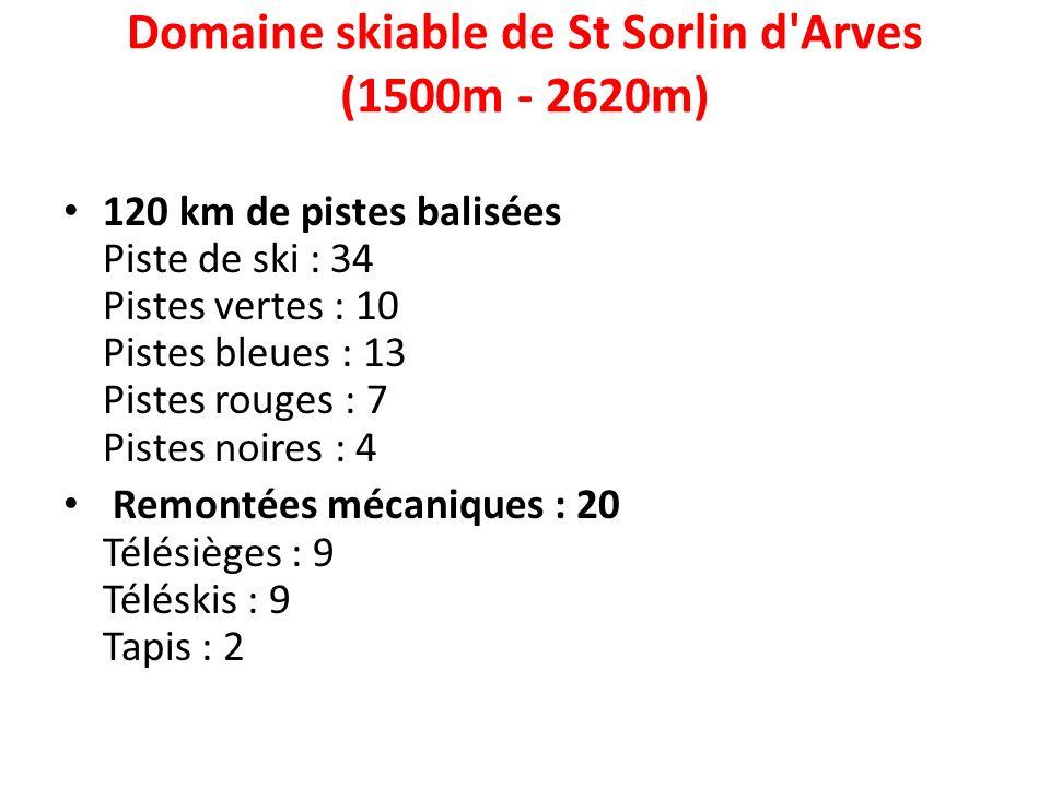 Domaine skiable de St Sorlin d'Arves (1500m - 2620m) 120 km de pistes balisées Piste de ski : 34 Pistes vertes : 10 Pistes bleues : 13 Pistes rouges :