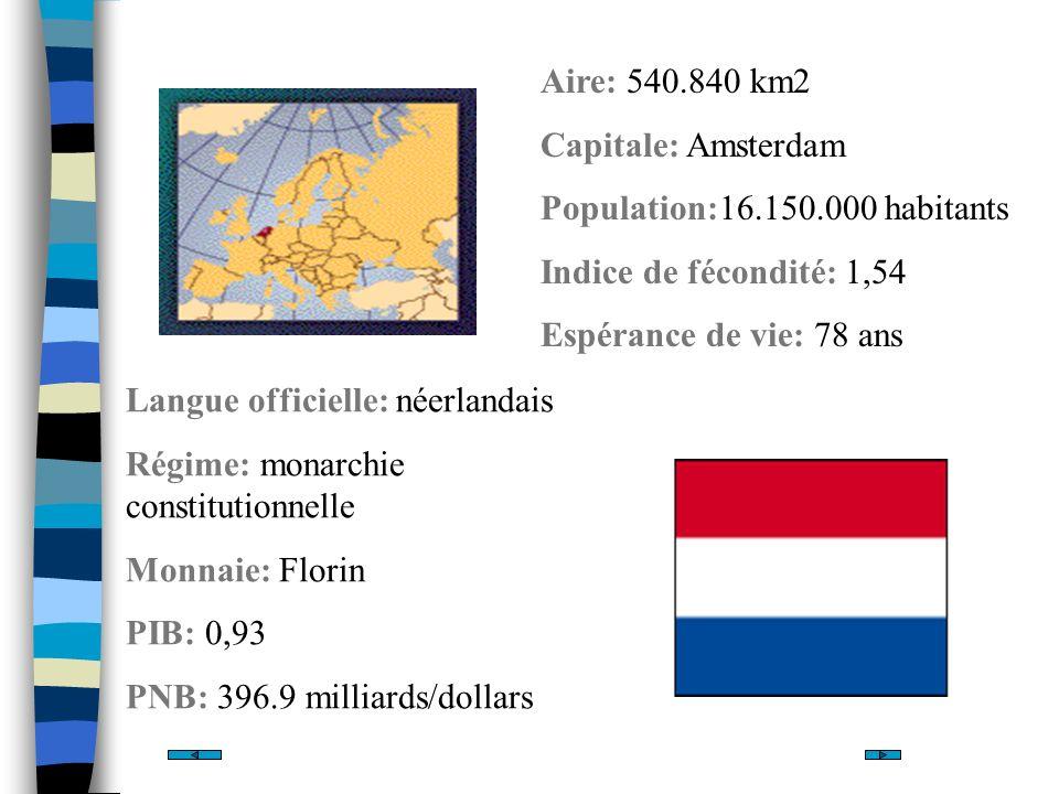 Aire: 540.840 km2 Capitale: Amsterdam Population:16.150.000 habitants Indice de fécondité: 1,54 Espérance de vie: 78 ans Langue officielle: néerlandai