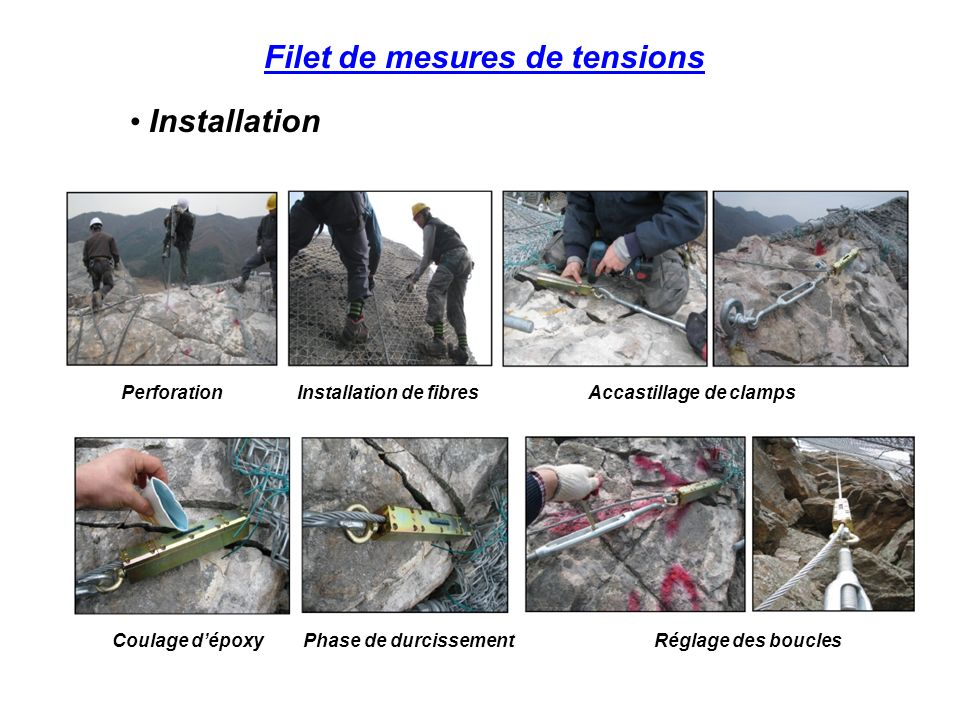 Filet de mesures de tensions PerforationInstallation de fibresAccastillage de clamps Coulage dépoxyPhase de durcissementRéglage des boucles Installation