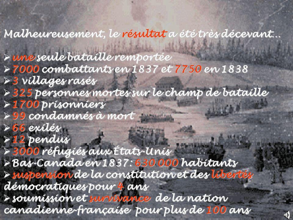 EDU-7492, David Milot, octobre 2001 Malheureusement, le résultat a été très décevant… une seule bataille remportée une seule bataille remportée 7000 combattants en 1837 et 7750 en 1838 7000 combattants en 1837 et 7750 en 1838 3 villages rasés 3 villages rasés 325 personnes mortes sur le champ de bataille 325 personnes mortes sur le champ de bataille 1700 prisonniers 1700 prisonniers 99 condamnés à mort 99 condamnés à mort 66 exilés 66 exilés 12 pendus 12 pendus 3000 réfugiés aux États-Unis 3000 réfugiés aux États-Unis Bas-Canada en 1837: 630 000 habitants Bas-Canada en 1837: 630 000 habitants suspension de la constitution et des libertés démocratiques pour 4 ans suspension de la constitution et des libertés démocratiques pour 4 ans soumission et survivance de la nation canadienne-française pour plus de 100 ans soumission et survivance de la nation canadienne-française pour plus de 100 ans
