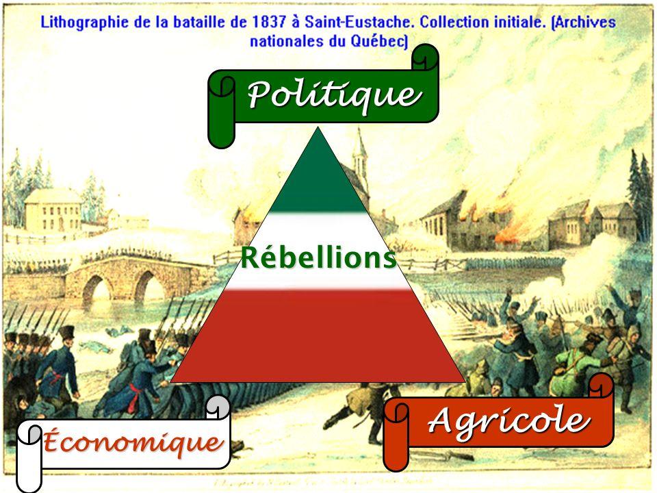 EDU-7492, David Milot, octobre 2001 Rébellions Politique Économique Agricole