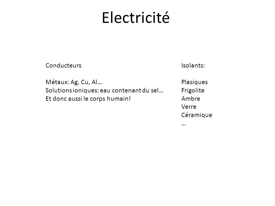 Electricité Conducteurs Métaux: Ag, Cu, Al… Solutions ioniques: eau contenant du sel… Et donc aussi le corps humain! Isolants: Plasiques Frigolite Amb