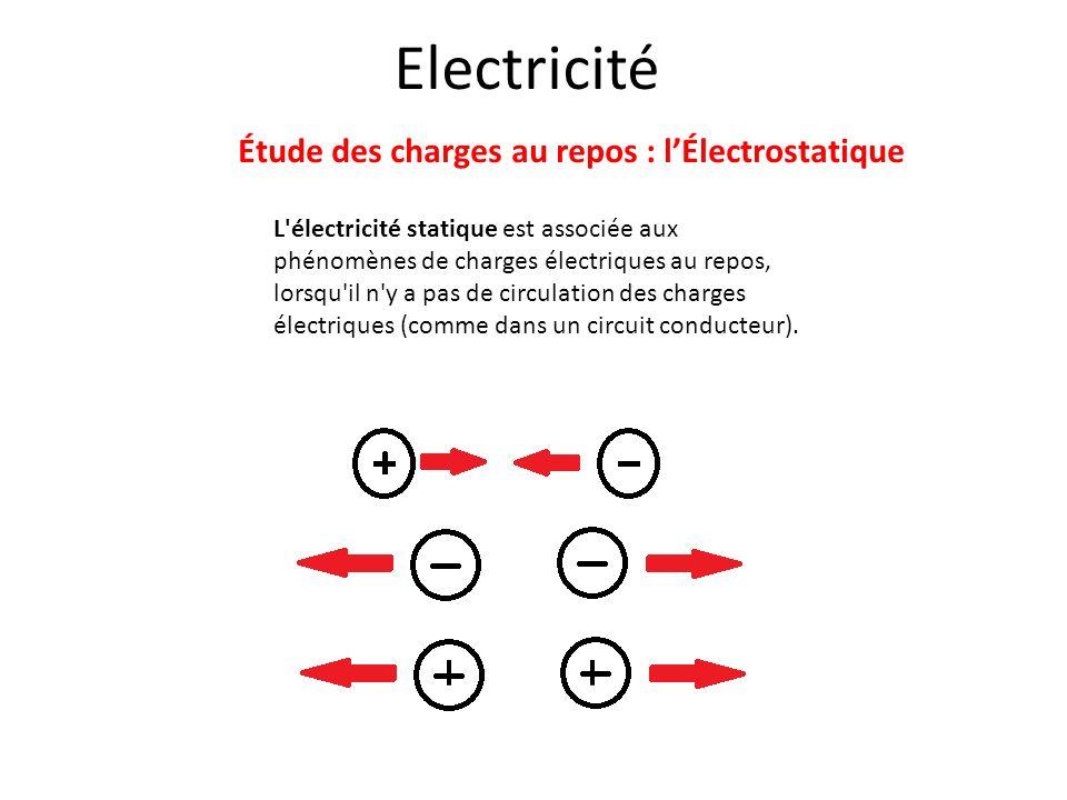 Electricité L'électricité statique est associée aux phénomènes de charges électriques au repos, lorsqu'il n'y a pas de circulation des charges électri