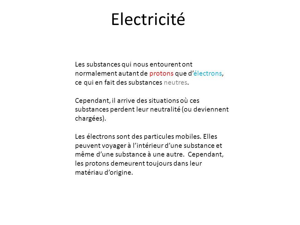 Electricité Les substances qui nous entourent ont normalement autant de protons que délectrons, ce qui en fait des substances neutres. Cependant, il a