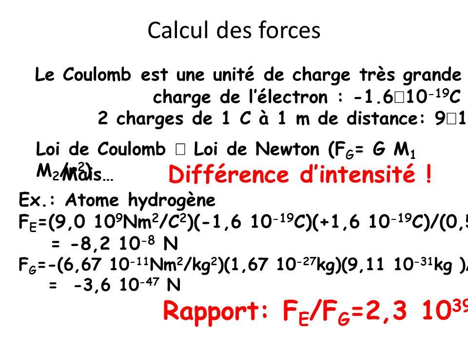 Calcul des forces Le Coulomb est une unité de charge très grande charge de lélectron : -1.6 10 -19 C ! 2 charges de 1 C à 1 m de distance: 9 10 9 N !