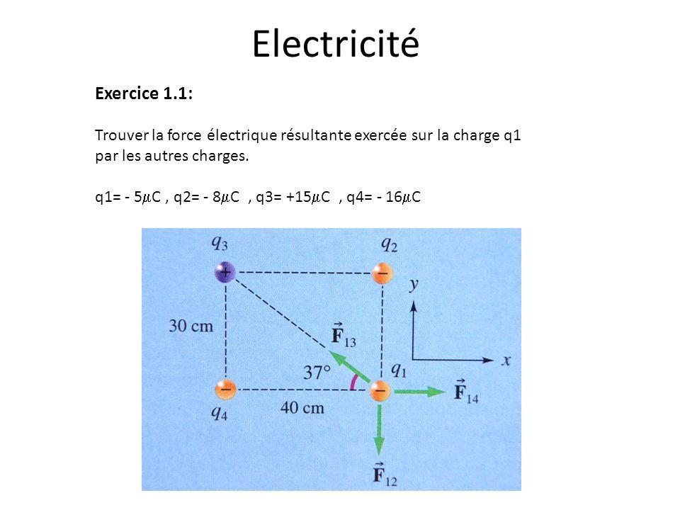 Electricité Exercice 1.1: Trouver la force électrique résultante exercée sur la charge q1 par les autres charges. q1= - 5 C, q2= - 8 C, q3= +15 C, q4=