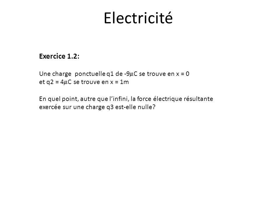 Electricité Exercice 1.2: Une charge ponctuelle q1 de -9 C se trouve en x = 0 et q2 = 4 C se trouve en x = 1m En quel point, autre que linfini, la for