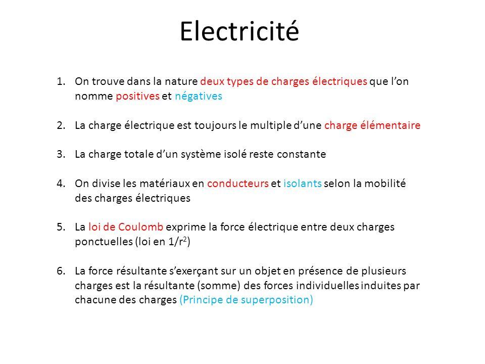 Electricité 1.On trouve dans la nature deux types de charges électriques que lon nomme positives et négatives 2.La charge électrique est toujours le m