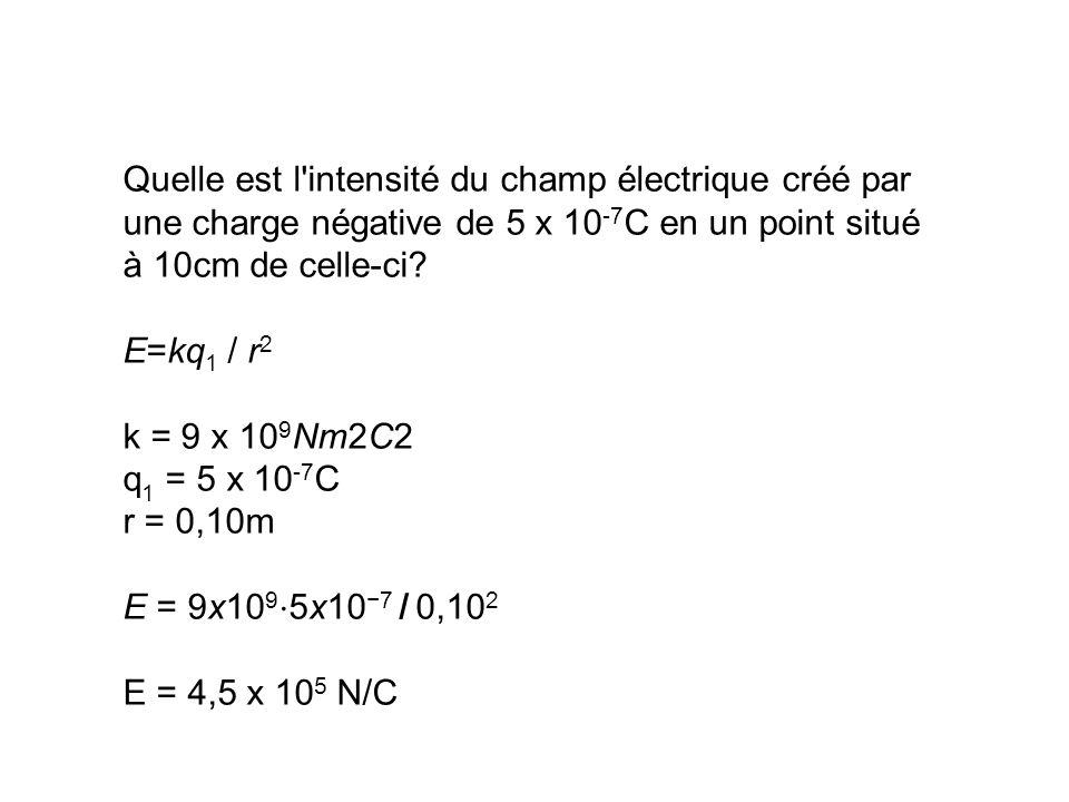 Quelle est l'intensité du champ électrique créé par une charge négative de 5 x 10 -7 C en un point situé à 10cm de celle-ci? E=kq 1 / r 2 k = 9 x 10 9