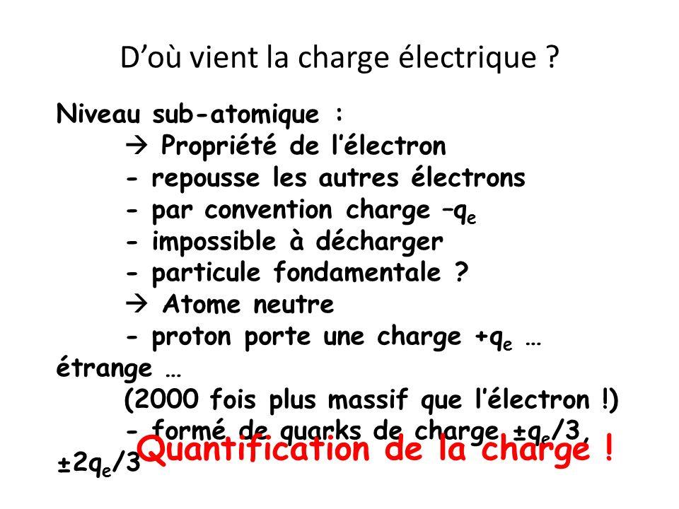 Doù vient la charge électrique ? Niveau sub-atomique : Propriété de lélectron - repousse les autres électrons - par convention charge –q e - impossibl