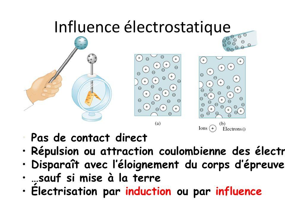 Influence électrostatique Pas de contact direct Répulsion ou attraction coulombienne des électrons Disparaît avec léloignement du corps dépreuve … …sa