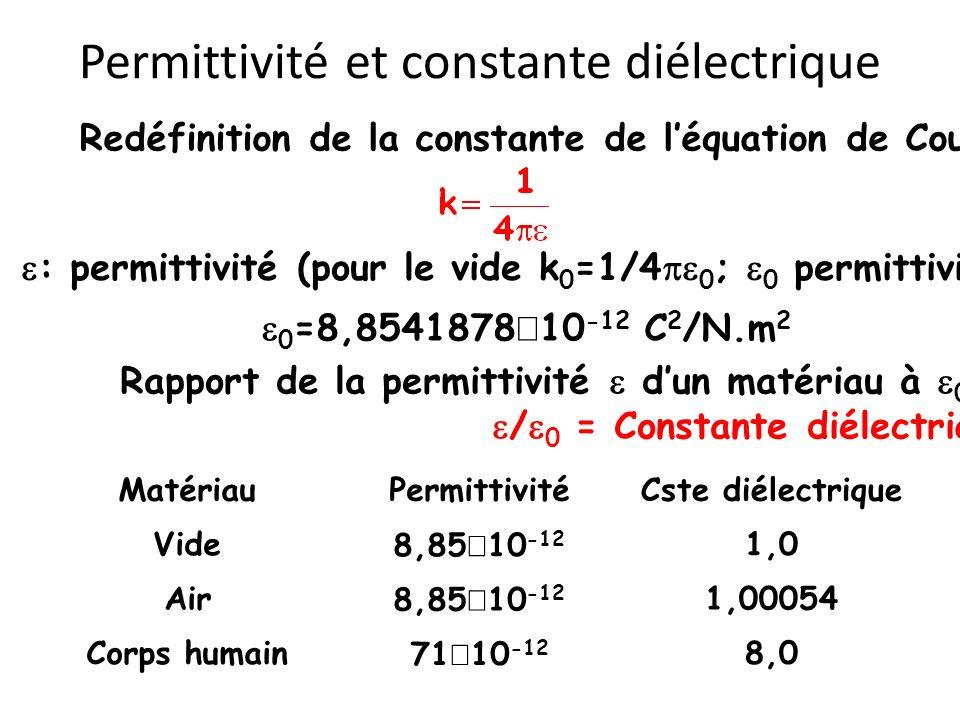 Permittivité et constante diélectrique MatériauPermittivitéCste diélectrique Vide 8,85 10 -12 1,0 Air 8,85 10 -12 1,00054 Corps humain 71 10 -12 8,0 R