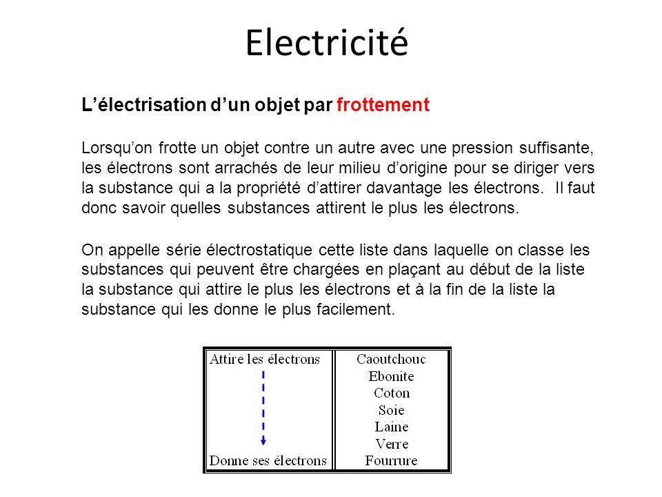 Electricité Lélectrisation dun objet par frottement Lorsquon frotte un objet contre un autre avec une pression suffisante, les électrons sont arrachés