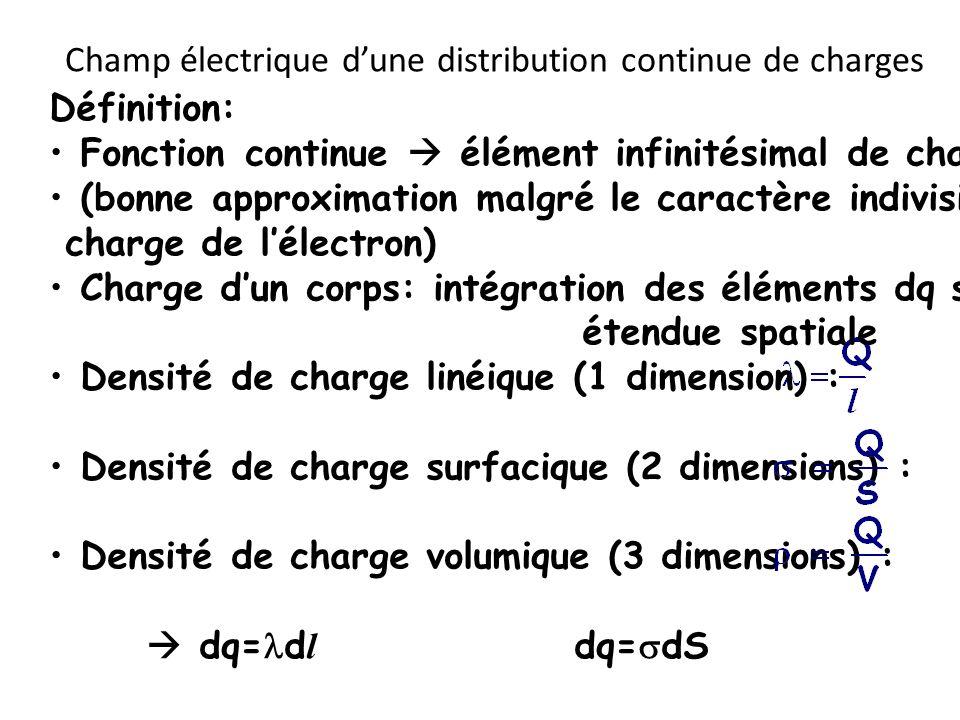Champ électrique dune distribution continue de charges Définition: Fonction continue élément infinitésimal de charge dq (bonne approximation malgré le