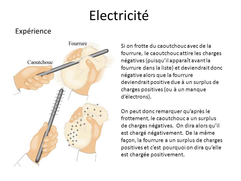 Electricité Si on frotte du caoutchouc avec de la fourrure, le caoutchouc attire les charges négatives (puisquil apparaît avant la fourrure dans la li