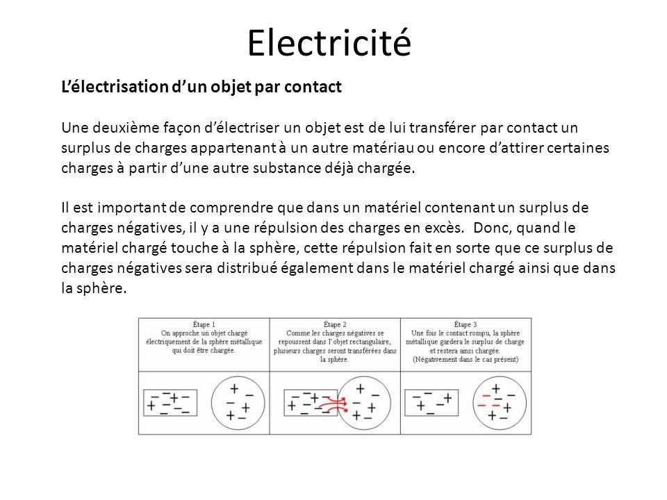Electricité Lélectrisation dun objet par contact Une deuxième façon délectriser un objet est de lui transférer par contact un surplus de charges appar