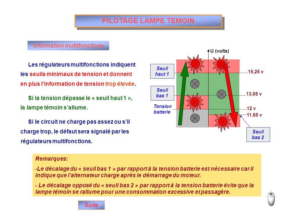 PILOTAGE LAMPE TEMOIN Information multifonctions Seuil bas 1 Tension batterie 13,05 v 12 v 11,65 v Seuil bas 2 U (volts) 15,25 v Seuil haut 1 Les régu