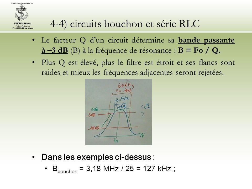 4-4) circuits bouchon et série RLC Le facteur Q dun circuit détermine sa bande passante à –3 dB (B) à la fréquence de résonance : B = Fo / Q. Plus Q e