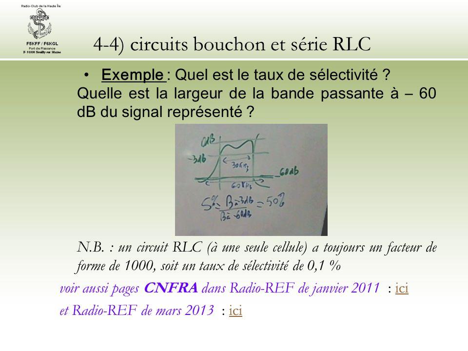 4-4) circuits bouchon et série RLC Exemple : Quel est le taux de sélectivité ? Quelle est la largeur de la bande passante à – 60 dB du signal représen
