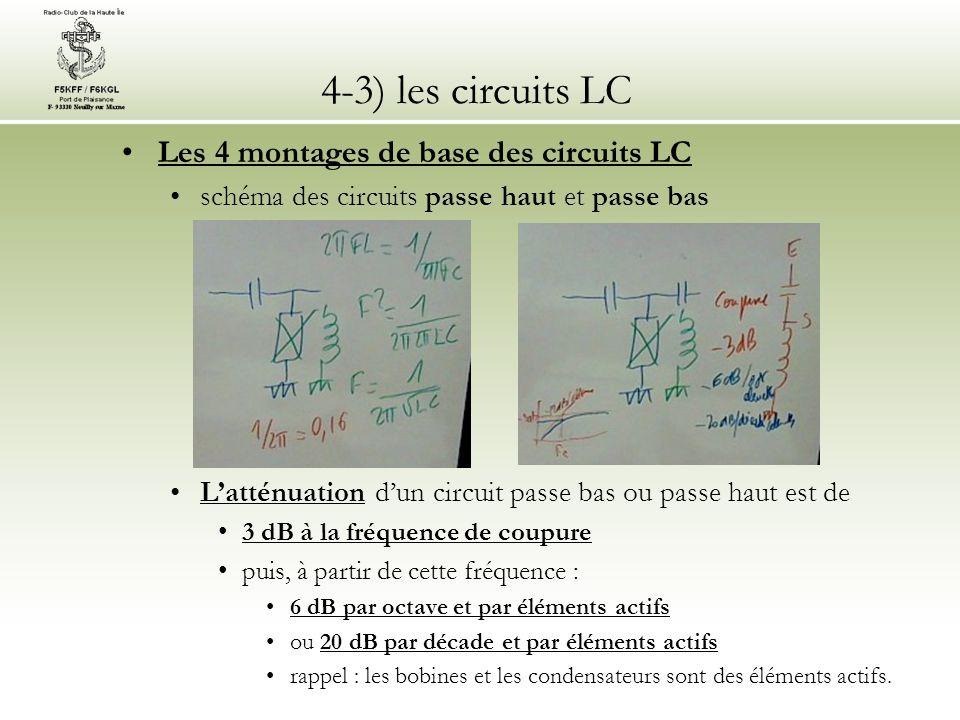 4-3) les circuits LC Les 4 montages de base des circuits LC schéma des circuits passe haut et passe bas Latténuation dun circuit passe bas ou passe ha