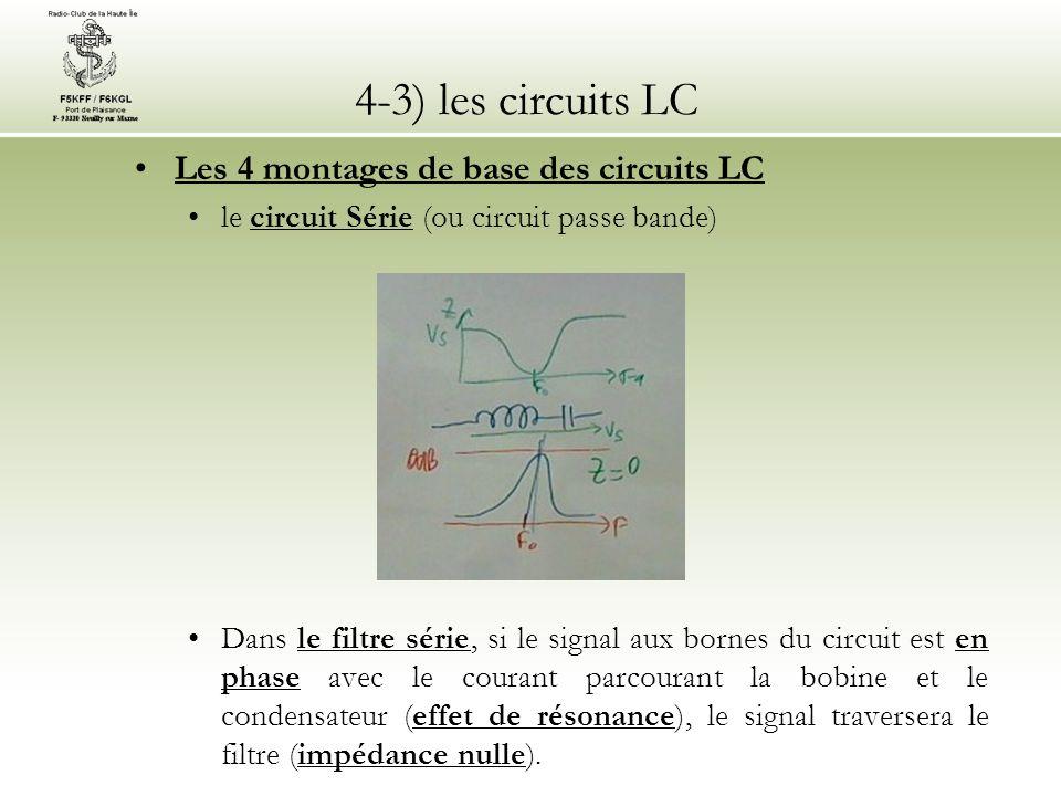 4-3) les circuits LC Les 4 montages de base des circuits LC le circuit Série (ou circuit passe bande) Dans le filtre série, si le signal aux bornes du
