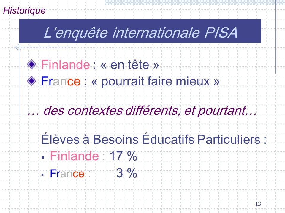 13 Lenquête internationale PISA Finlande : « en tête » France : « pourrait faire mieux » … des contextes différents, et pourtant… Élèves à Besoins Éducatifs Particuliers : Finlande : 17 % France : 3 % Historique