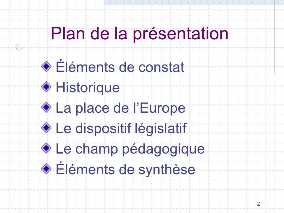 2 Plan de la présentation Éléments de constat Historique La place de lEurope Le dispositif législatif Le champ pédagogique Éléments de synthèse