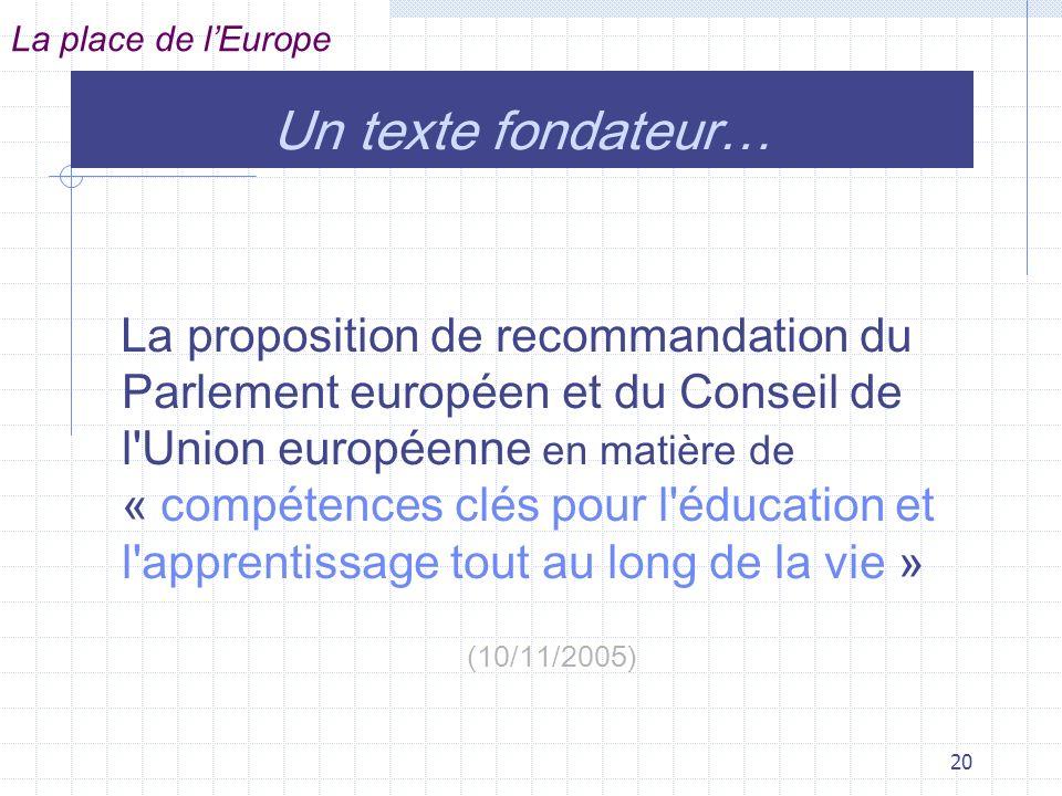 20 Un texte fondateur… La proposition de recommandation du Parlement européen et du Conseil de l Union européenne en matière de « compétences clés pour l éducation et l apprentissage tout au long de la vie » (10/11/2005) La place de lEurope