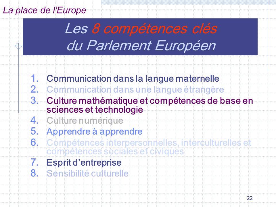 22 Les 8 compétences clés du Parlement Européen 1.