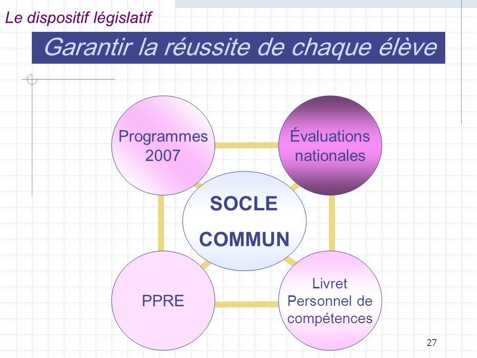 27 Garantir la réussite de chaque élève Le dispositif législatif SOCLE COMMUN Livret Personnel de compétences PPRE Programmes 2007 Évaluations nationales