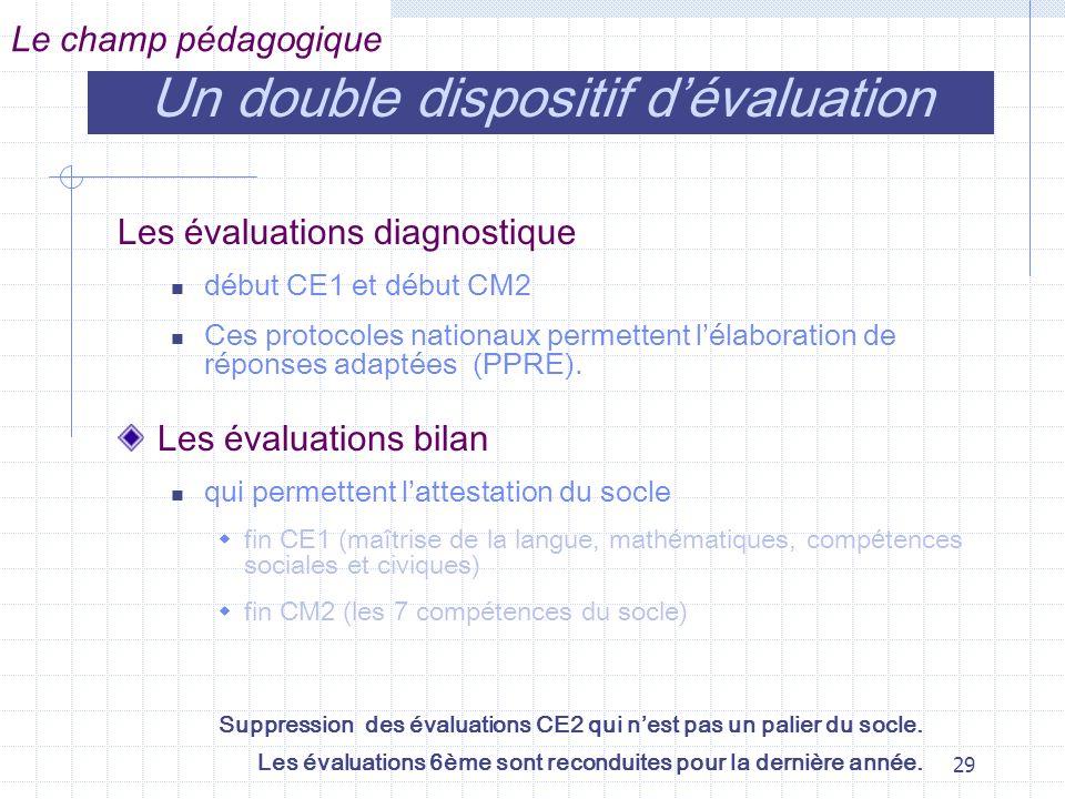 29 Les évaluations diagnostique début CE1 et début CM2 Ces protocoles nationaux permettent lélaboration de réponses adaptées (PPRE).