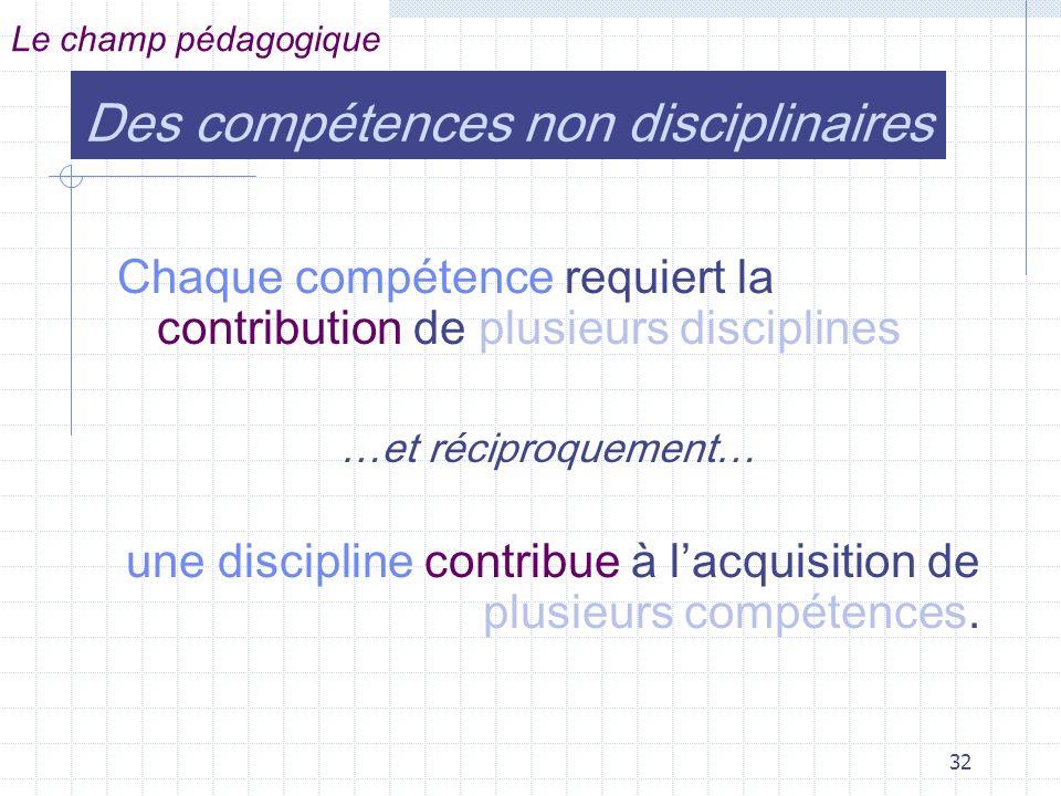 32 Des compétences non disciplinaires Chaque compétence requiert la contribution de plusieurs disciplines …et réciproquement… une discipline contribue à lacquisition de plusieurs compétences.