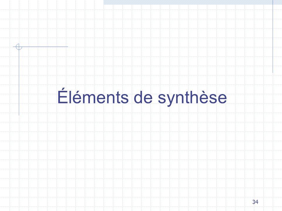 34 Éléments de synthèse