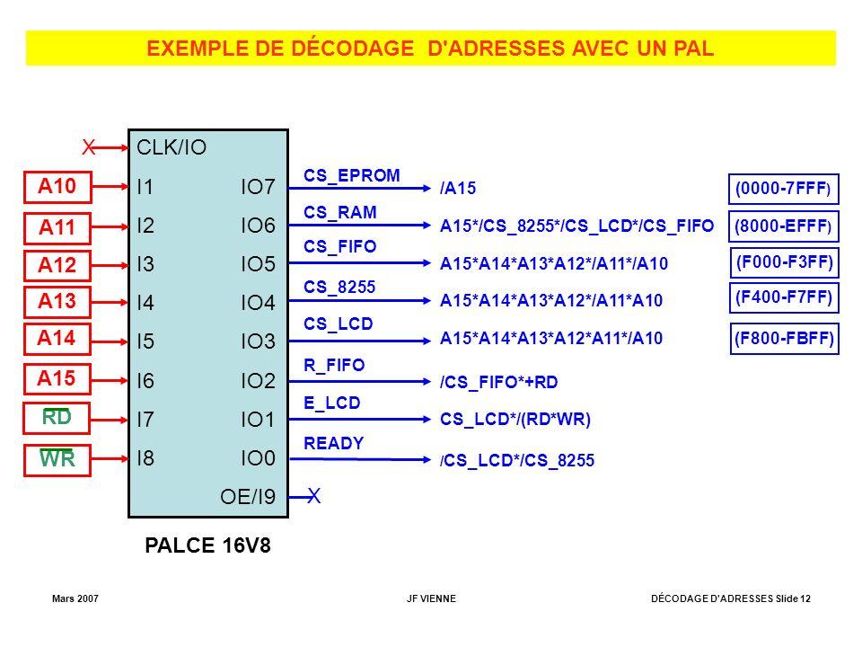 Mars 2007JF VIENNEDÉCODAGE D ADRESSES Slide 12 EXEMPLE DE DÉCODAGE D ADRESSES AVEC UN PAL CLK/IO I1 IO7 I2 IO6 I3 IO5 I4 IO4 I5 IO3 I6 IO2 I7 IO1 I8 IO0 OE/I9 A11 A12 A13 WR RD A15 A14 A10 X X CS_EPROM CS_RAM CS_FIFO CS_8255 CS_LCD R_FIFO E_LCD READY /A15 A15*/CS_8255*/CS_LCD*/CS_FIFO A15*A14*A13*A12*/A11*/A10 A15*A14*A13*A12*/A11*A10 A15*A14*A13*A12*A11*/A10 /CS_FIFO*+RD CS_LCD*/(RD*WR) / CS_LCD*/CS_8255 (0000-7FFF ) (8000-EFFF ) (F000-F3FF) (F400-F7FF) (F800-FBFF) PALCE 16V8