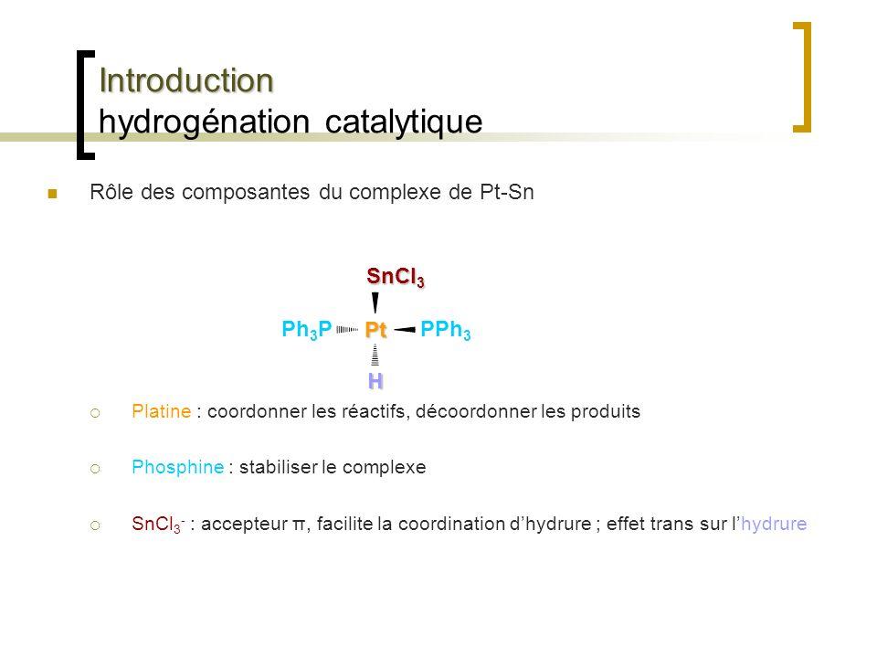 Introduction Introduction hydrogénation catalytique Rôle des composantes du complexe de Pt-Sn Platine : coordonner les réactifs, décoordonner les prod