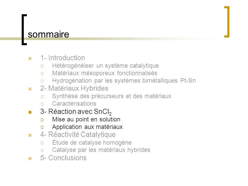 sommaire 1- Introduction Hétérogénéiser un système catalytique Matériaux mésoporeux fonctionnalisés Hydrogénation par les systèmes bimétalliques Pt-Sn