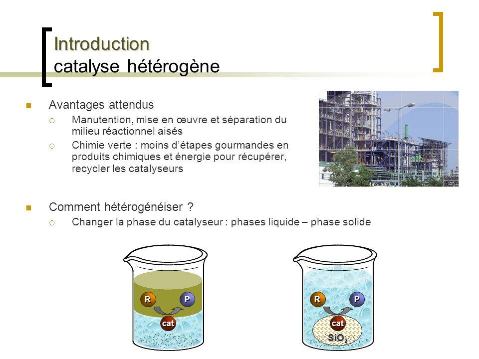 Introduction Introduction catalyse hétérogène Avantages attendus Manutention, mise en œuvre et séparation du milieu réactionnel aisés Chimie verte : m