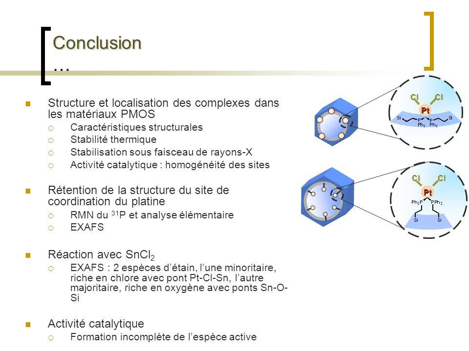 Conclusion Conclusion … Structure et localisation des complexes dans les matériaux PMOS Caractéristiques structurales Stabilité thermique Stabilisatio