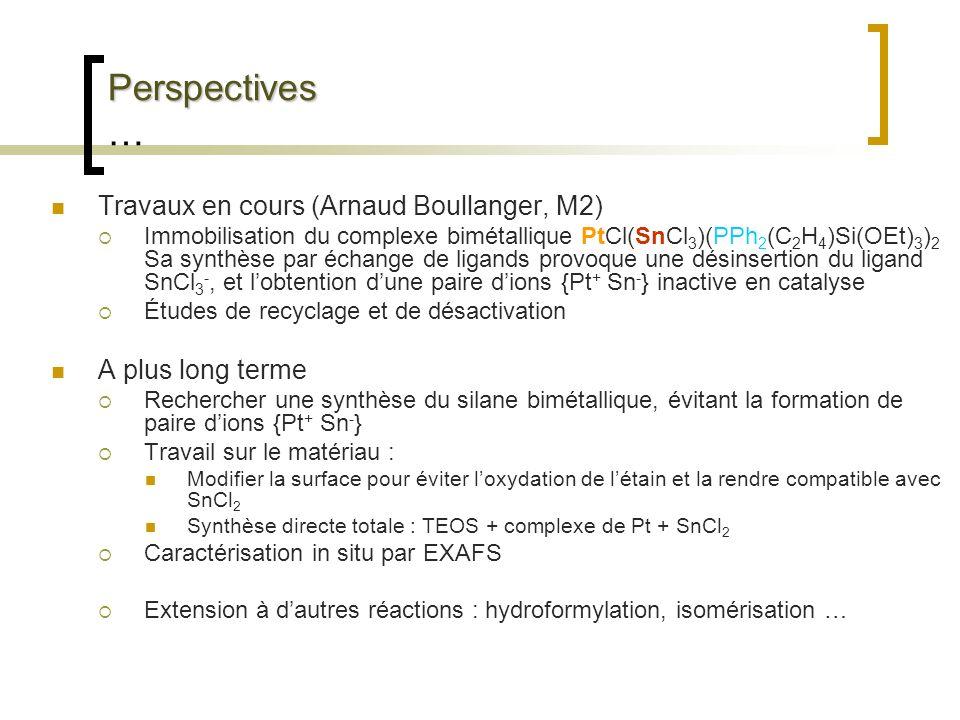 Perspectives Perspectives … Travaux en cours (Arnaud Boullanger, M2) Immobilisation du complexe bimétallique PtCl(SnCl 3 )(PPh 2 (C 2 H 4 )Si(OEt) 3 )