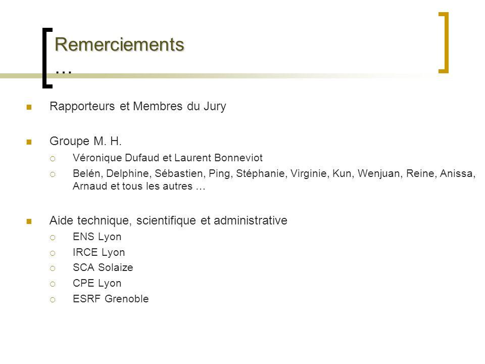 Remerciements Remerciements … Rapporteurs et Membres du Jury Groupe M. H. Véronique Dufaud et Laurent Bonneviot Belén, Delphine, Sébastien, Ping, Stép