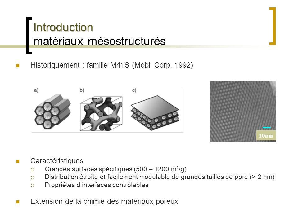Introduction Introduction matériaux mésostructurés Historiquement : famille M41S (Mobil Corp. 1992) 10nm Caractéristiques Grandes surfaces spécifiques