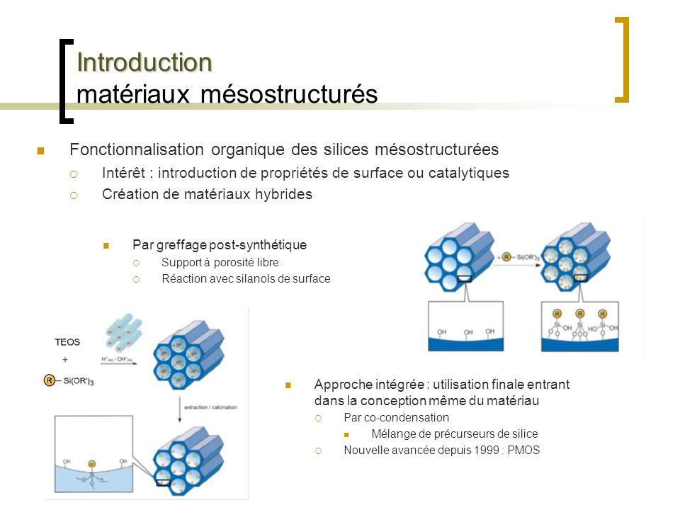 Introduction Introduction matériaux mésostructurés Fonctionnalisation organique des silices mésostructurées Intérêt : introduction de propriétés de su