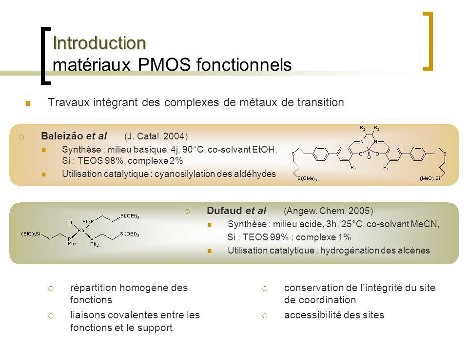 Introduction Introduction matériaux PMOS fonctionnels Travaux intégrant des complexes de métaux de transition Baleizão et al (J. Catal. 2004) Synthèse